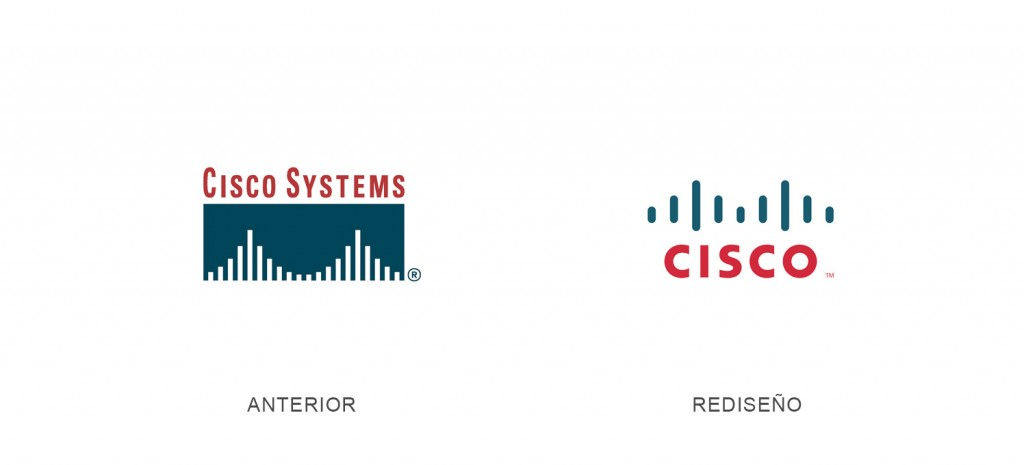 Rediseño de Logotipo Cisco Systems